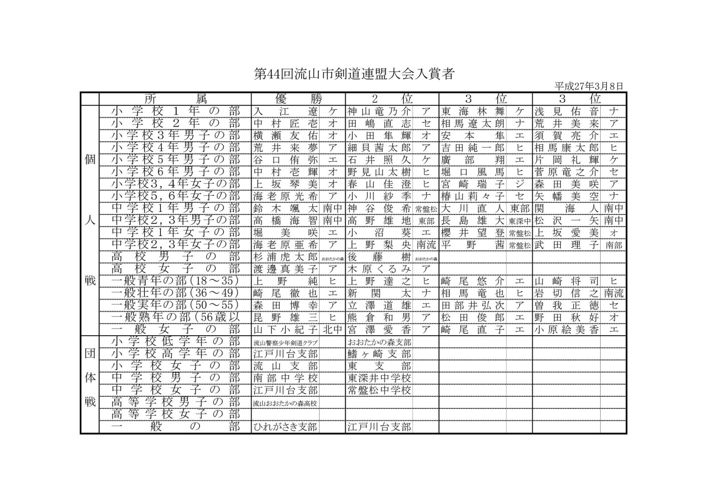44回連盟大会入賞者_0001