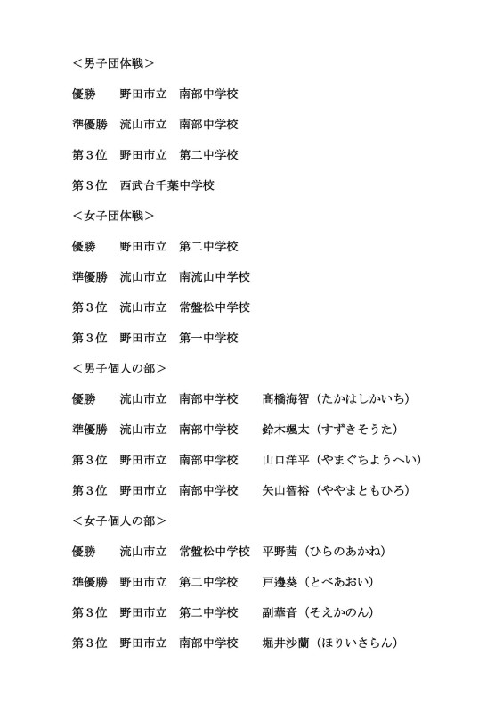 H27 葛北支部中学校剣道大会成績表