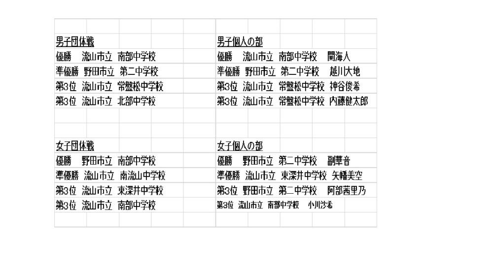 H27年度成績表