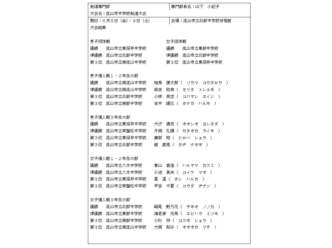 H30流山市内中学校剣道大会
