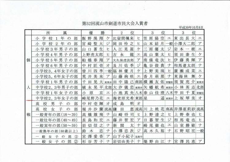 第52回市民大会入賞者_0001