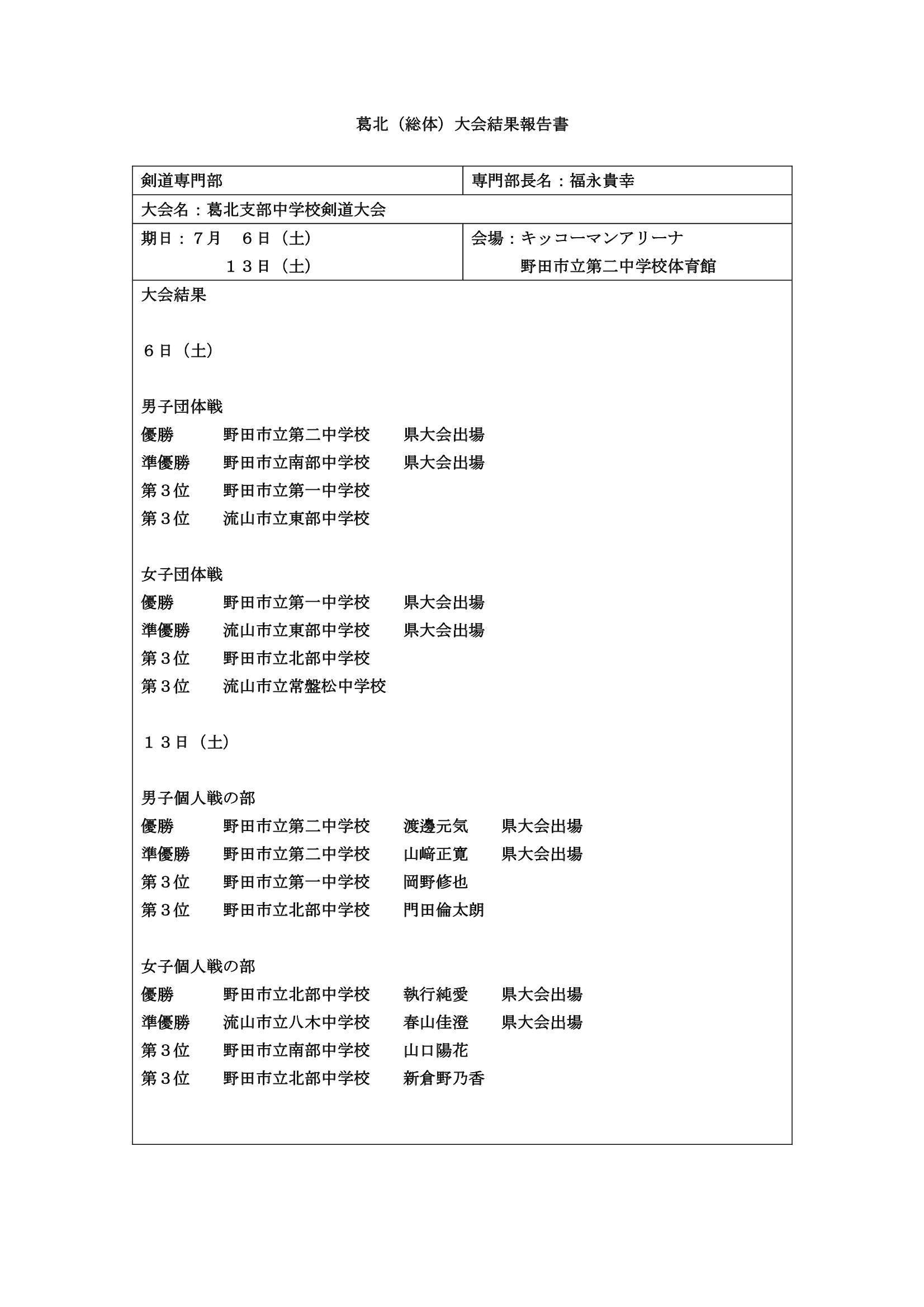 B葛北大会結果報告書_0001