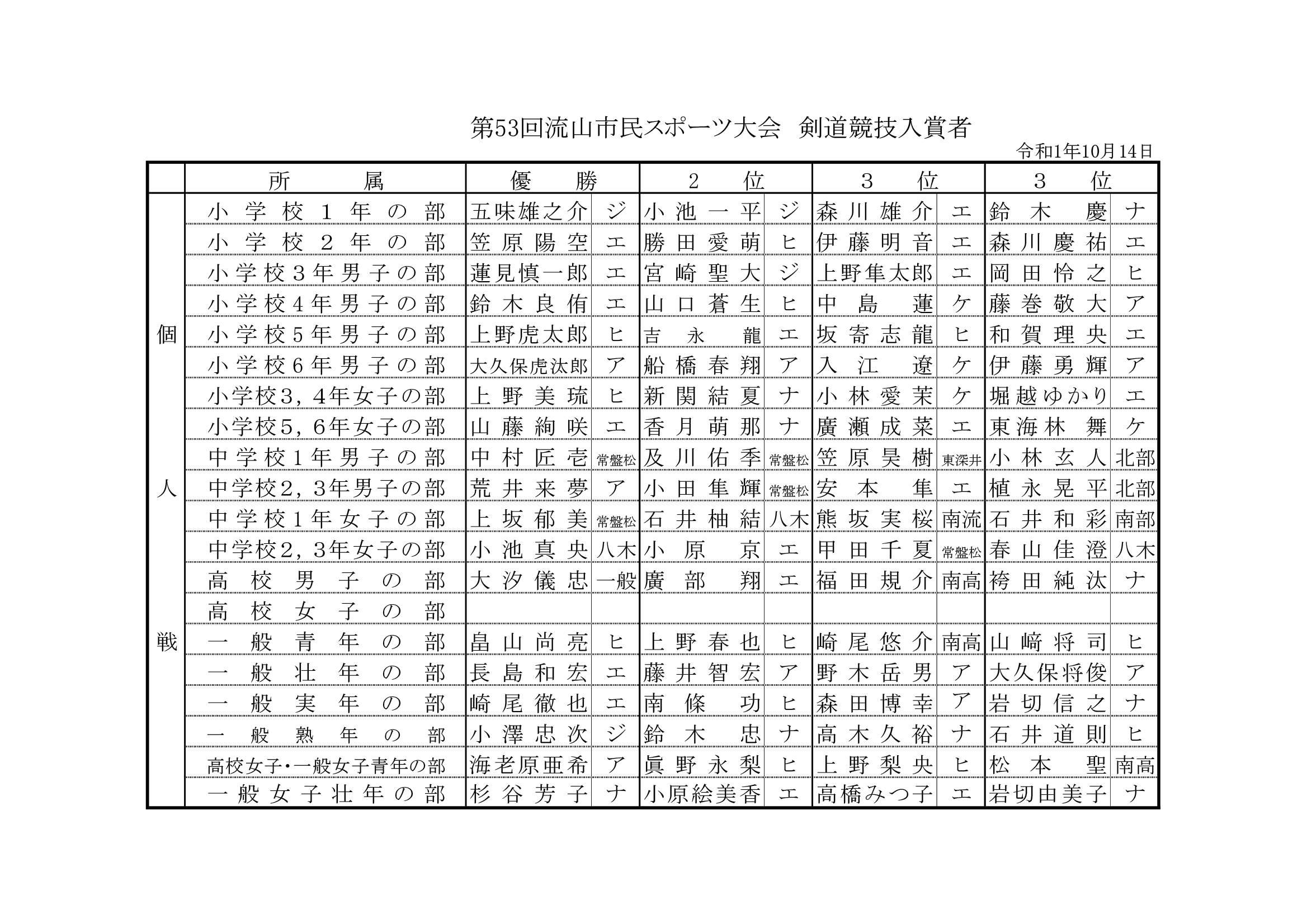 53市民入賞者_0001